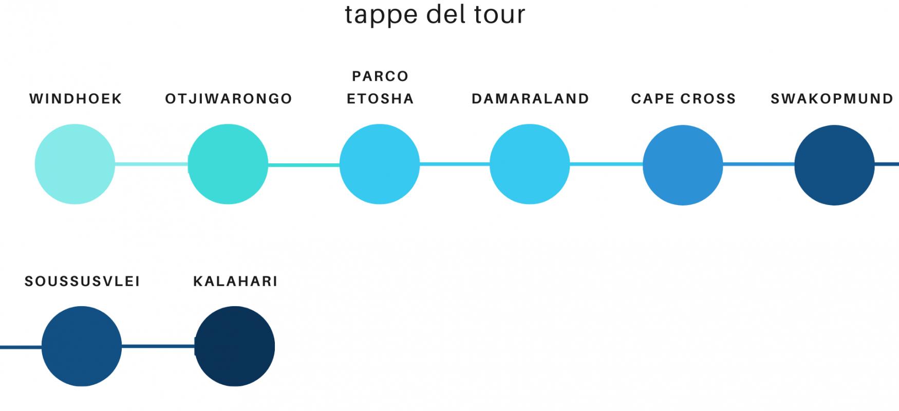 tappe tour namibia express